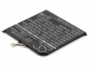Аккумулятор для Lenovo ThinkPad Helix (45N1102, 45N1103)